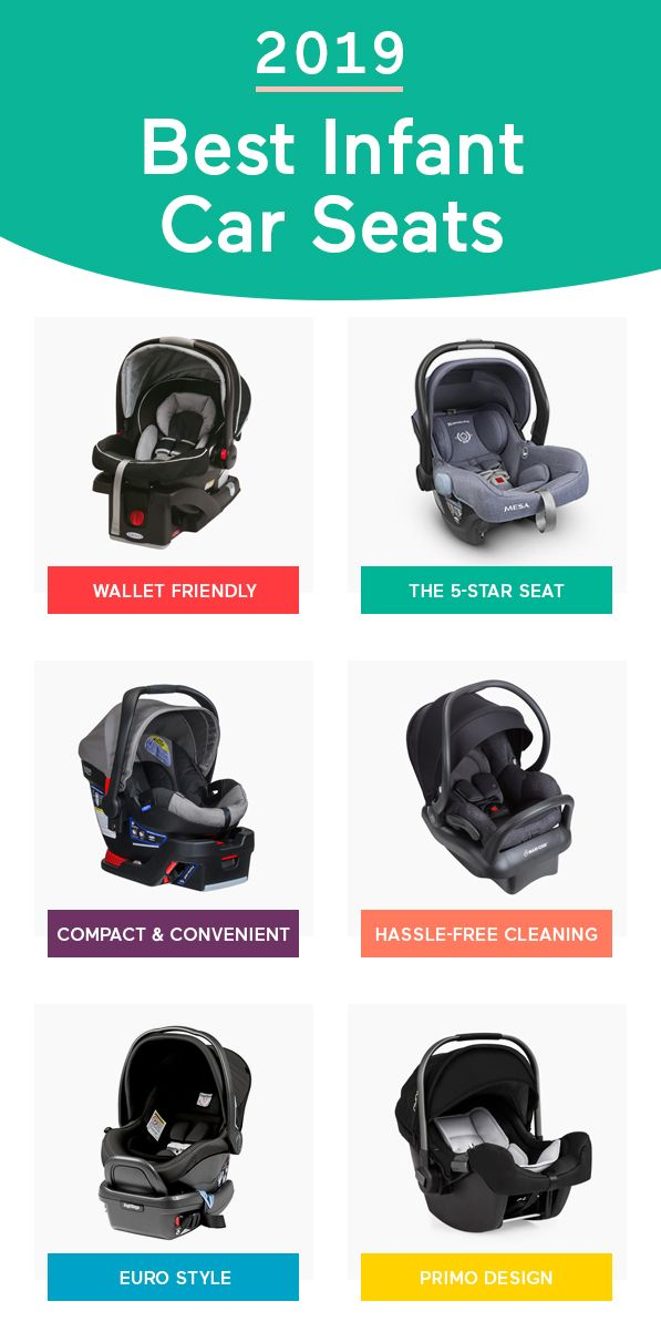 Best Infant Car Seats Of 2020 With Images Baby Car Seats