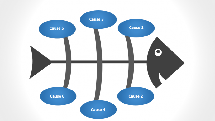 Powerpoint Tutorial 4 Cool Way To Create A Fishbone Diagram For