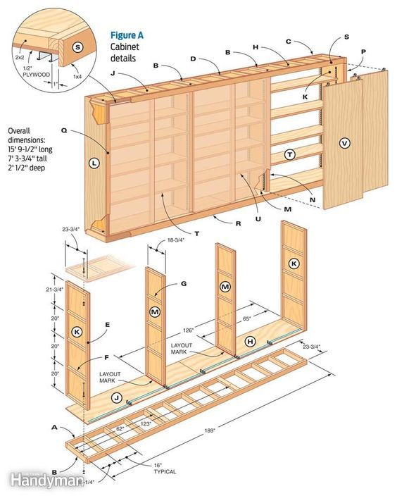 Building Garage Cabinets Plans By The Diy Experts Of Family Handyman Magazine On Floor With Masking Tape And Park Cars In Before You