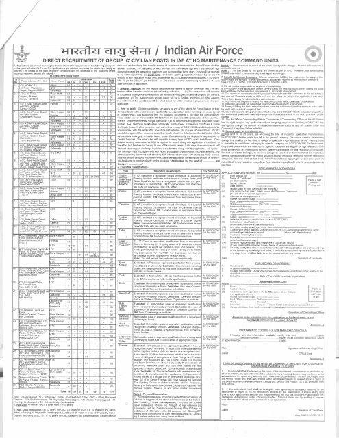 Indian Air Force Job Vacancies 2017 Application Form Download