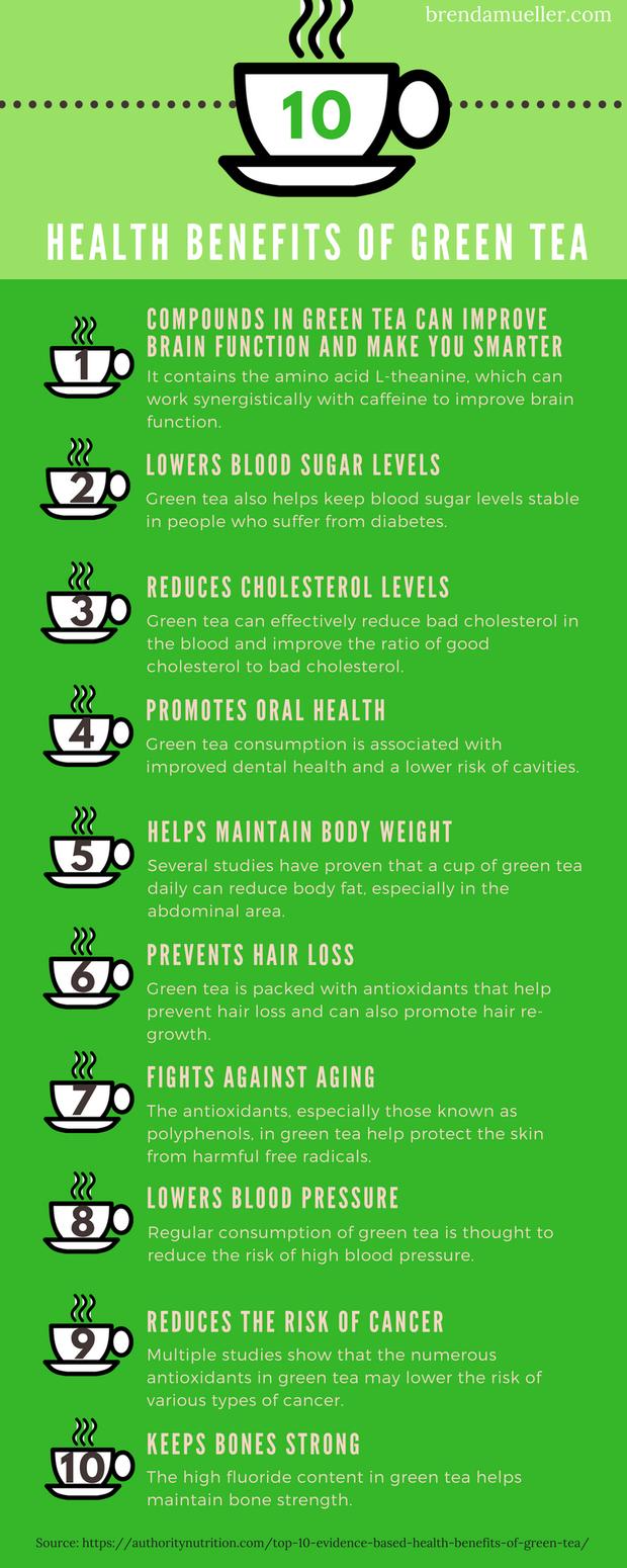 10 Health Benefits of Green Tea - #brendamueller #autoimmunedisorders  #autoimmunediseases #greentea