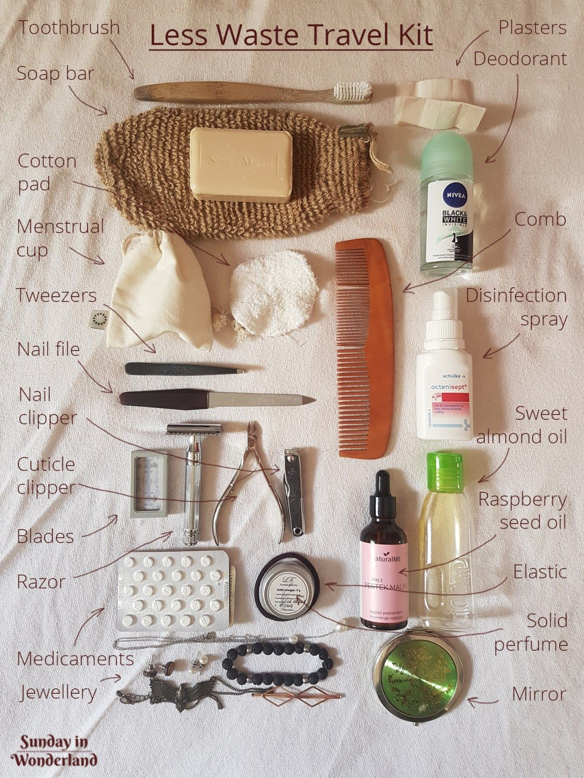 Zero Waste Travel Toiletries Guide