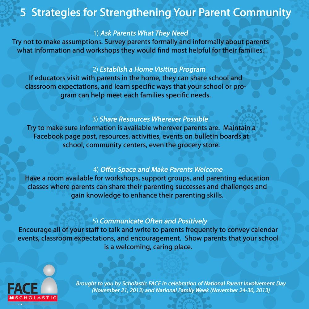 Five Strategies For Strengthening Your Parent Community From Our