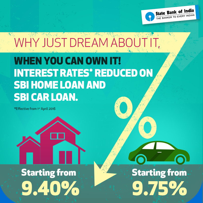 Pin By State Bank Of India On Comfort Banking Loan Interest Rates