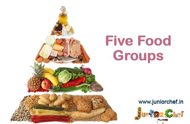 The food pyramid helps kids to receive all the nutrients growing in the food pyramid helps kids to receive all the nutrients growing children need each day from the five food groups forumfinder Gallery