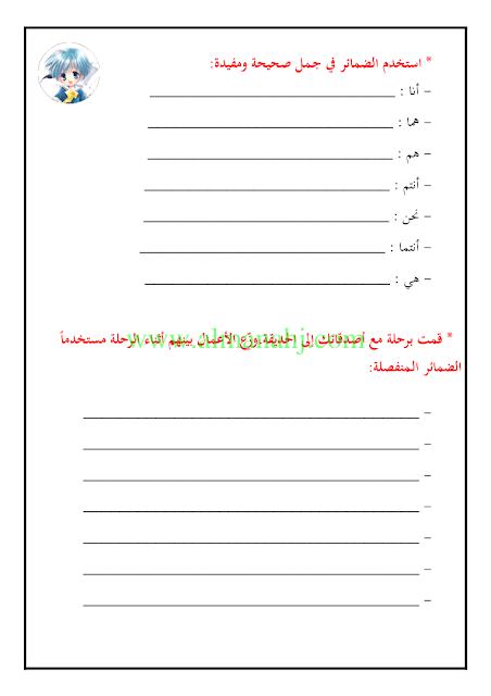 الصف الرابع لغة عربية الفصل الثاني القواعد الهامة التابعة لمنهاج الصف الرابع Arabiska Alfabetet