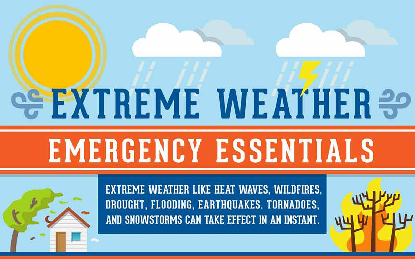 Infographic How To Prepare For Any Extreme Weather
