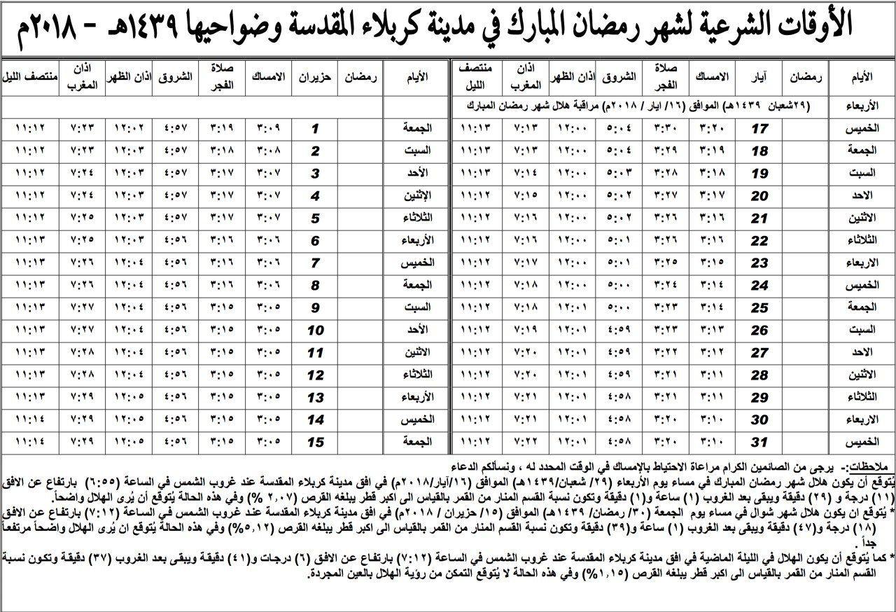 Pin By Abomohammad On مناسبات وولادات وشهادات وفيات أهل البيت عليهم السلام O 8 Periodic Table Diagram