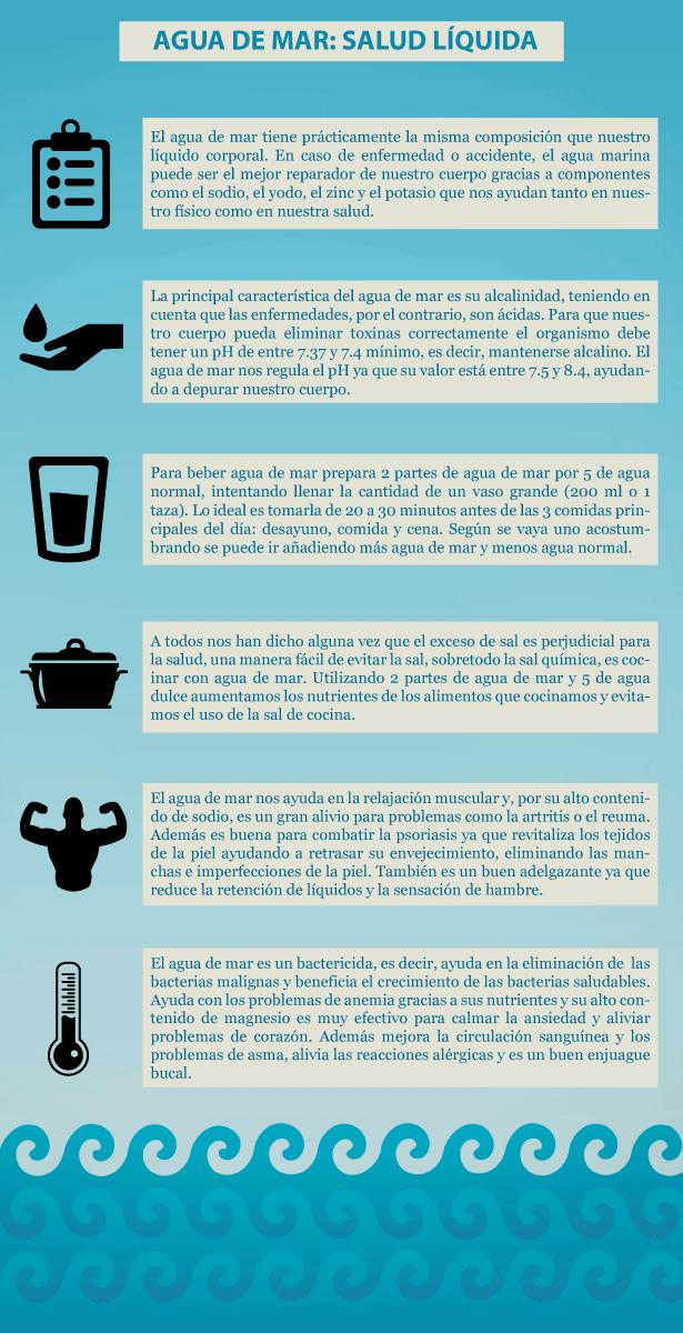 8 Ideas De Aguas De Mar Agua De Mar Mar Agua