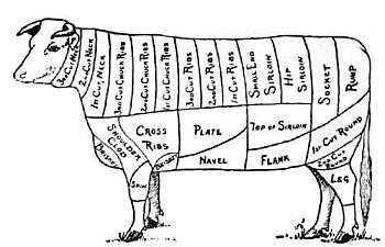 how to make thin chuck steak tender