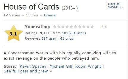 Explore House Of Cards And More! IMDb Rating