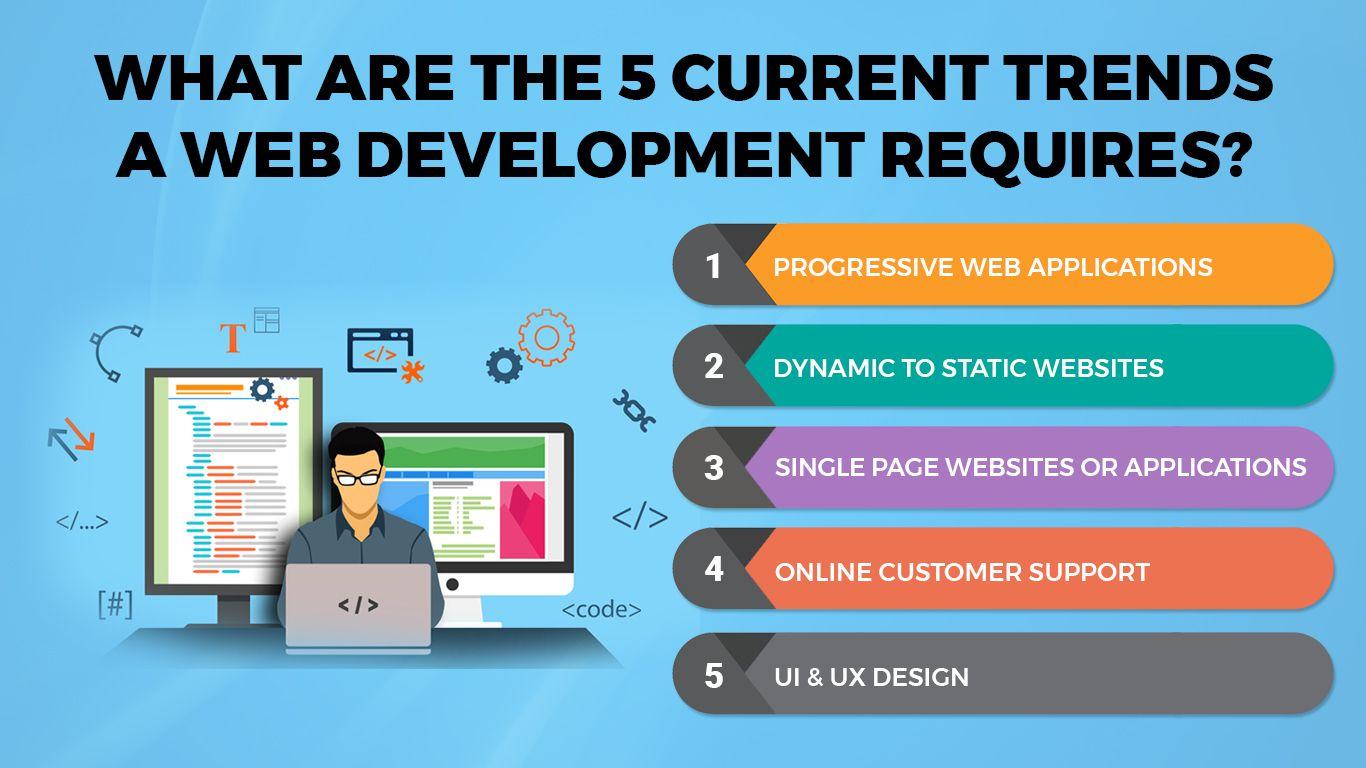 1. Progressive Web Applications 2. Dynamic to Static