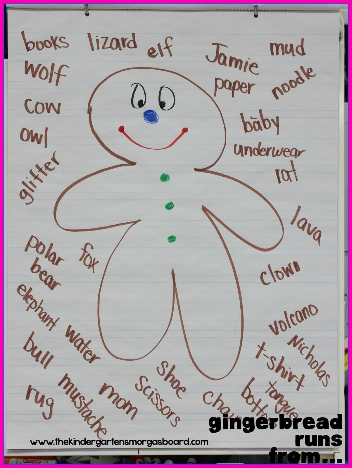 Gingerbread Writing Project With Images