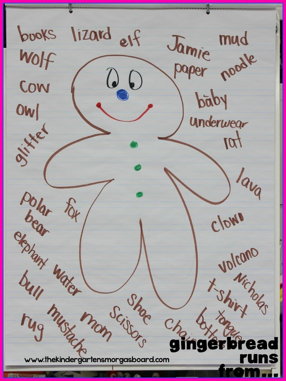 Gingerbread Writing Project Kindergarten Smorgasboard Christmas Kindergarten Gingerbread Activities [ 1600 x 1204 Pixel ]
