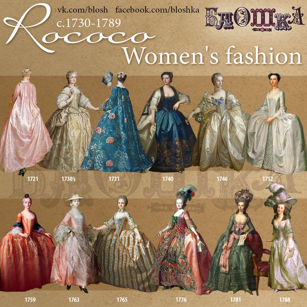 late 18th century womens fashion Download this stock image: womens fashions of late 18th century france -  kr14r8 from alamy's library of millions of high resolution stock photos,  illustrations.