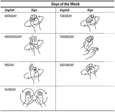 Sign Language Days Of Week  Als Charts    Sign