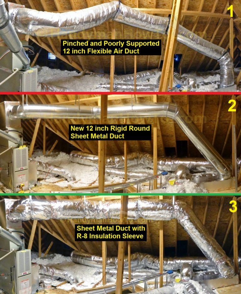 How To Install Round Sheet Metal Duct Air Duct Air Duct Insulation Attic Renovation