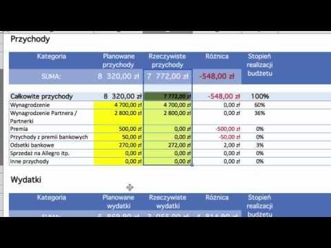Planowanie Budzetu To Podstawowy Krok Do Panowania Nad Finansami Przeszkoda Bywa Brak Szablonu No Ale Tej Wymowki Wlas Google Docs I Google Make It Yourself