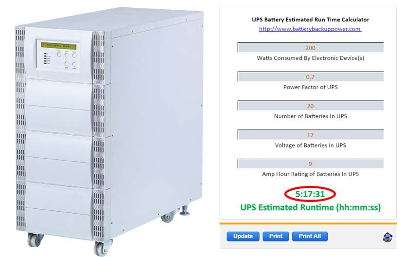 Pin On About Battery Backup Power  Inc
