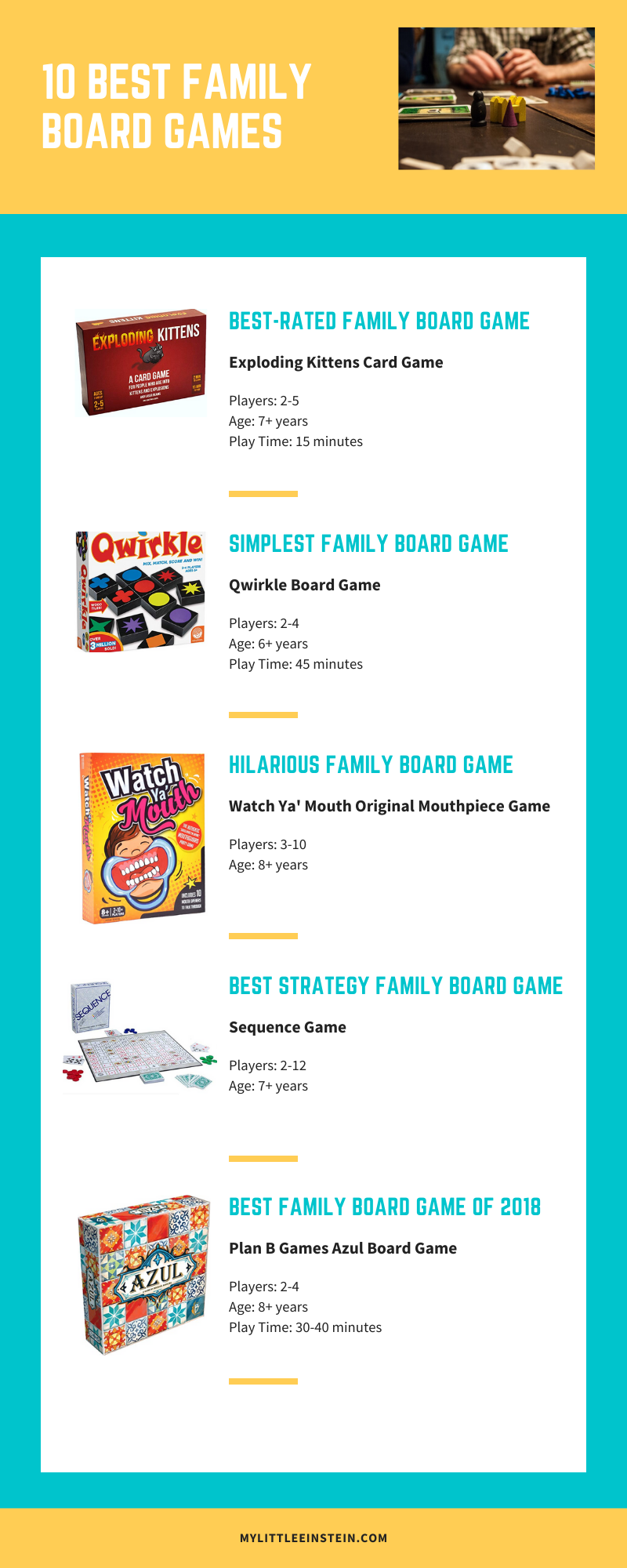 11 Best Family Board Games In Amazon Best Family Board Games