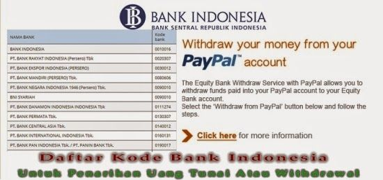 Daftar Kode Bank Indonesia Untuk Penarikan Uang Atau Withdrawal Uang Indonesia