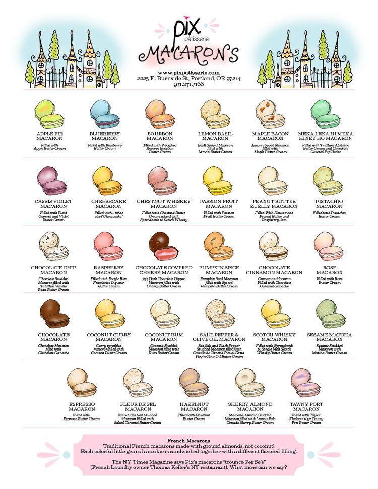 Macaron Flavors | Recipes - Macarons | Pinterest | Macaron ...