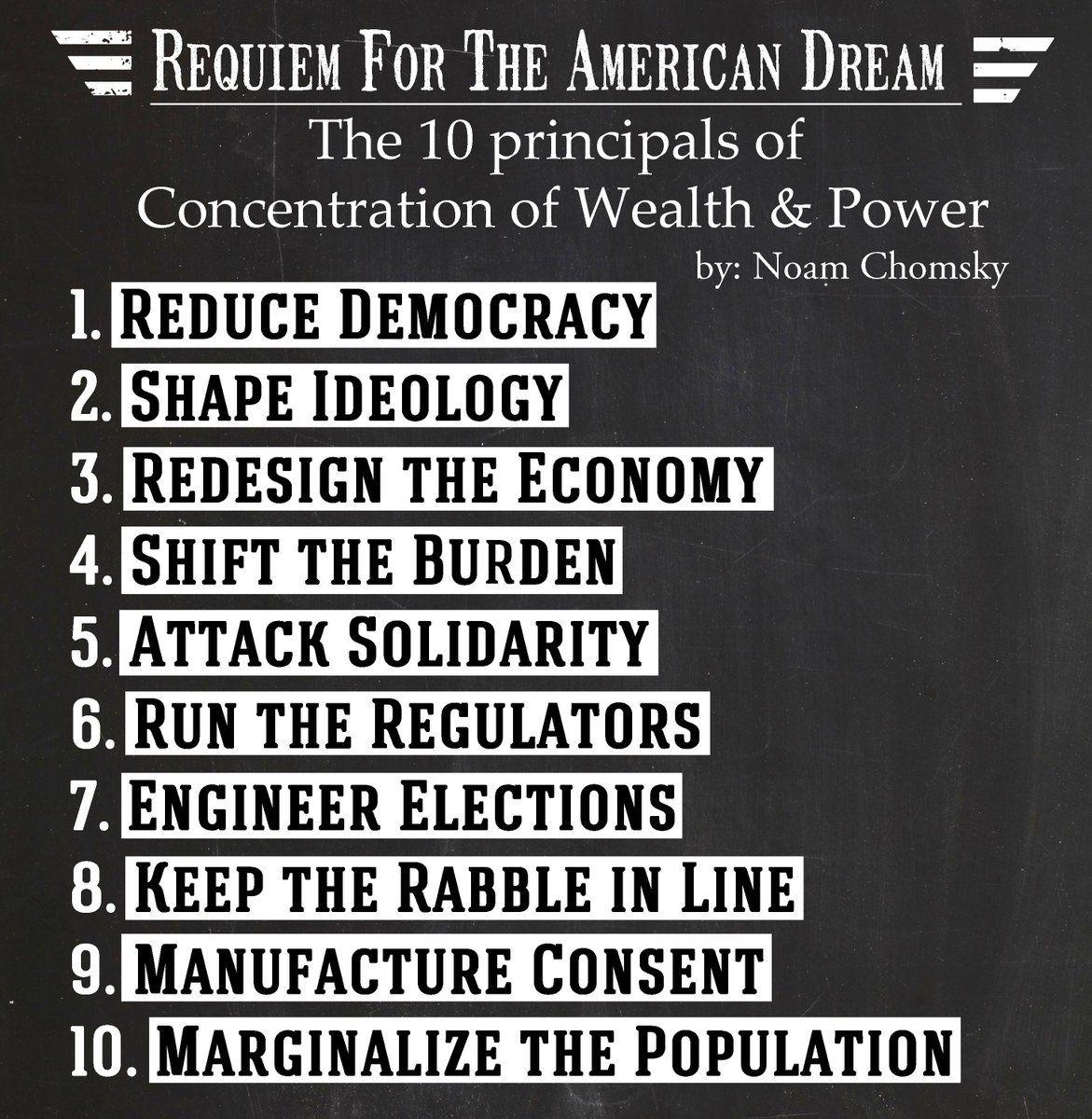 The American Dream Quotes Noam Chomsky's Requiem For The American Dreamthe 10 Principals