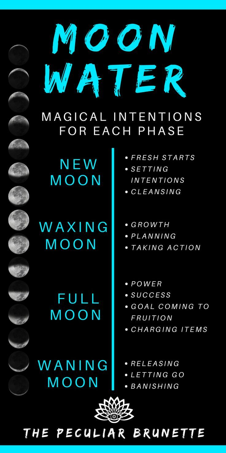 How To Make Moon Water -