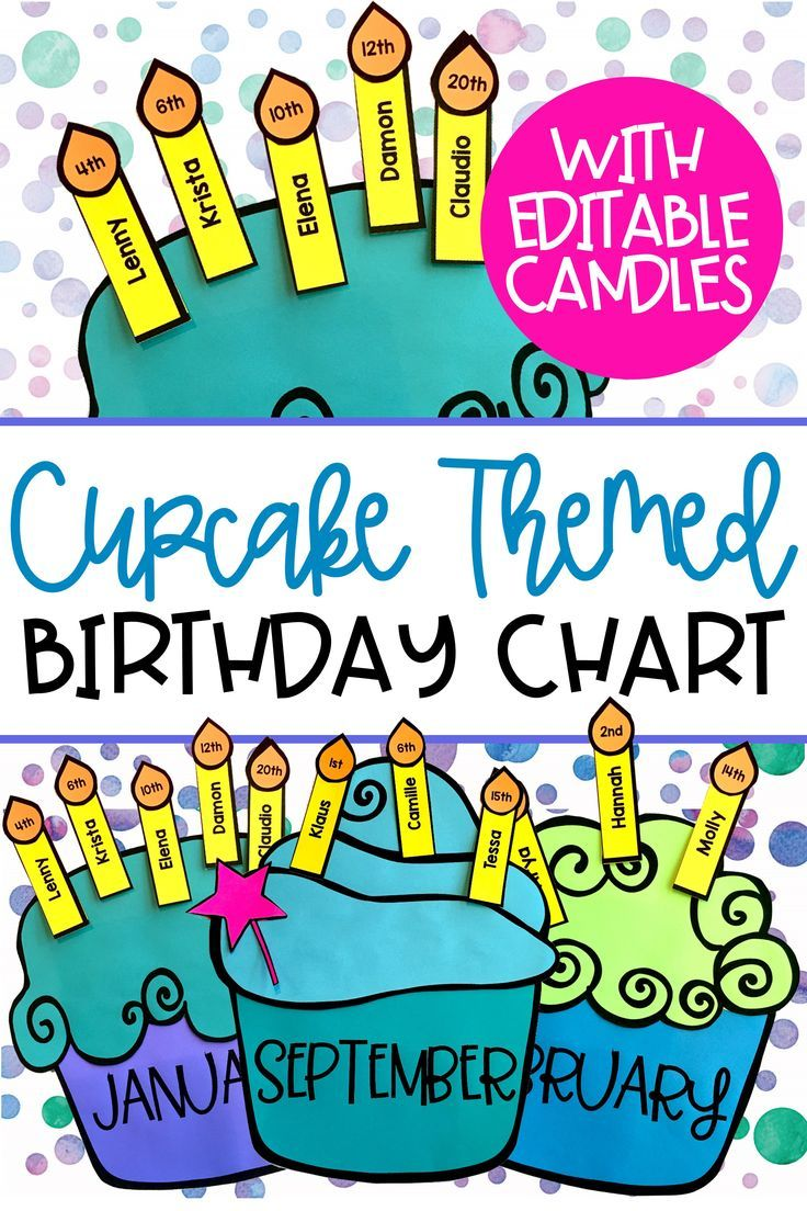 Create  birthday chart display that matches your classroom theme or color scheme with this printable cupcake themed set of templates editable candles also rh pinterest