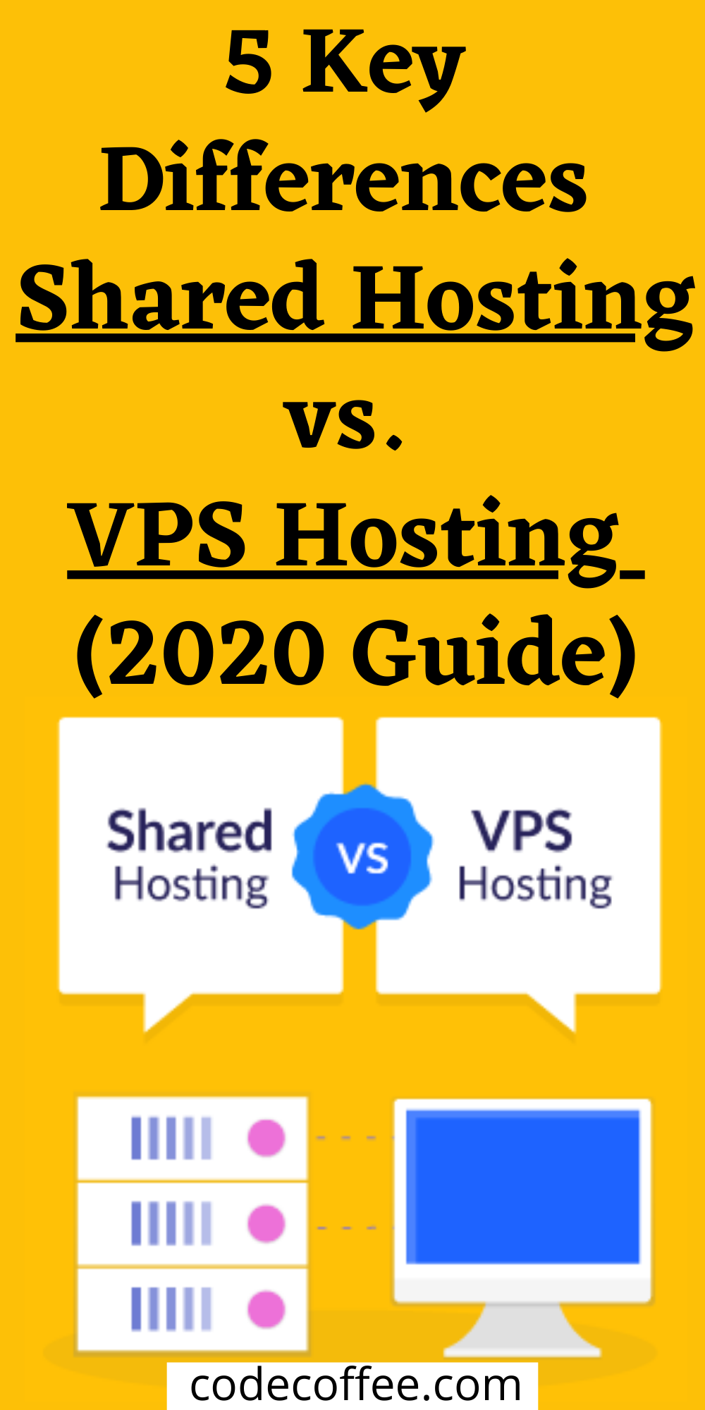 28++ What is vps hosting viral