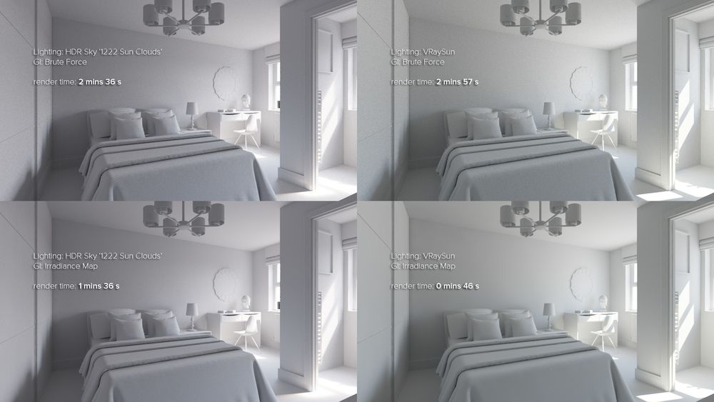 Rendering di interno camera da letto / bedroom interior design ...