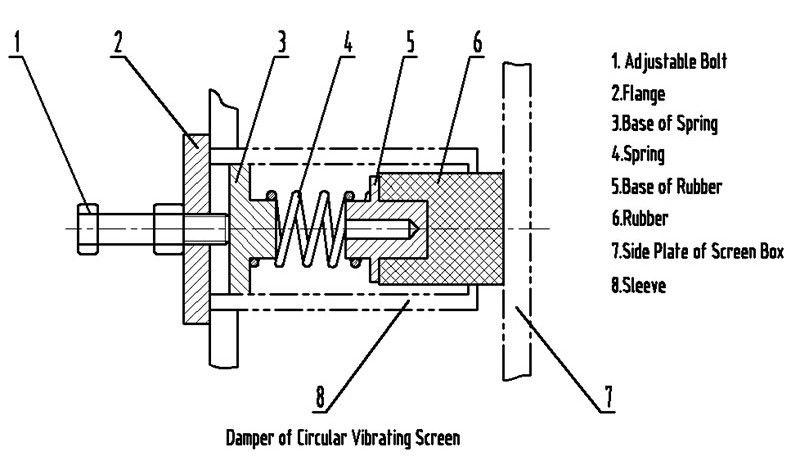 Vibrating Screen damper drawing