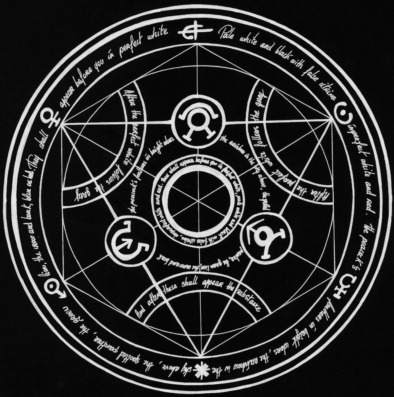 """Transmutation Circle Tattoo: Transmutation Circle, """"Fullmetal Alchemist"""", 2001. Though"""