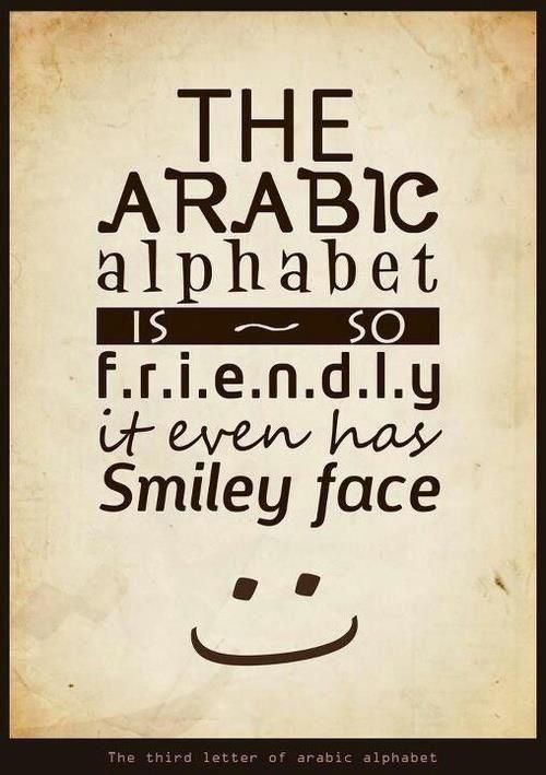 The Word Alphabet Is Taken From Arabic Language Aleph Is The First Letter In Arabic Alphabet Baa Is The Second Letter Did You Know Facts