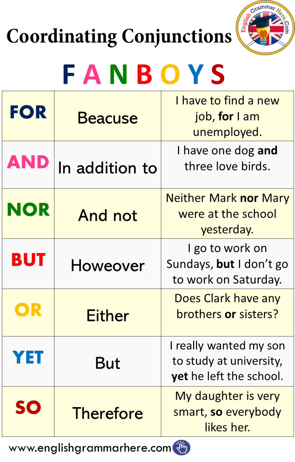 Conjunctions Worksheets Pdf [ 1566 x 1000 Pixel ]
