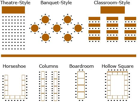 Meeting room setup styles google search banquet room for Banquet room layout planner