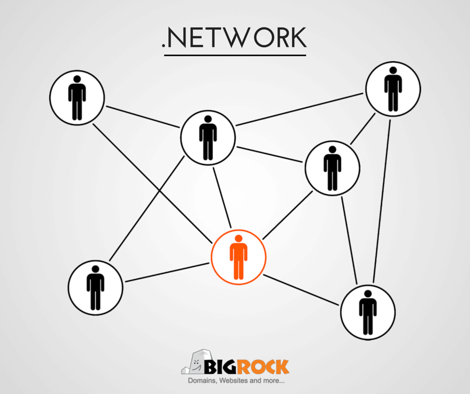 Now .Network is also available at Bigrock. Grab this multipurpose domain extension now. Check more details at Bigrock website. #domain #network