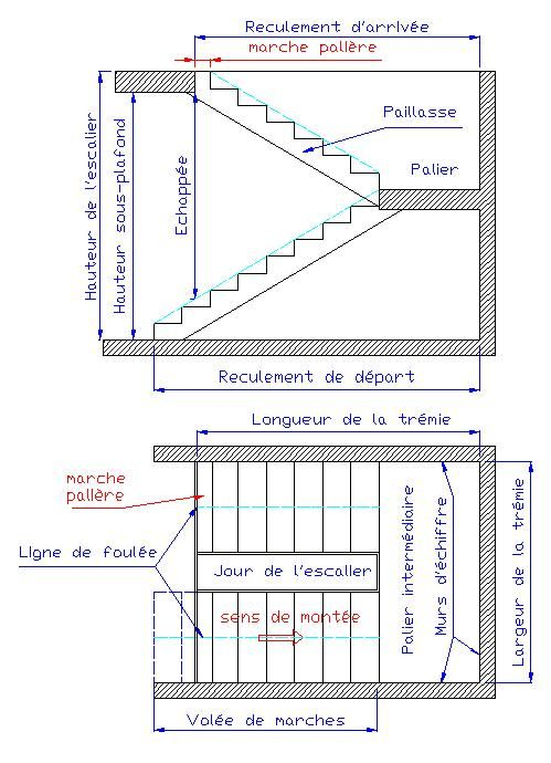 G n ralit s staircase pinterest escaliers calcul for Calcul eclairage exterieur