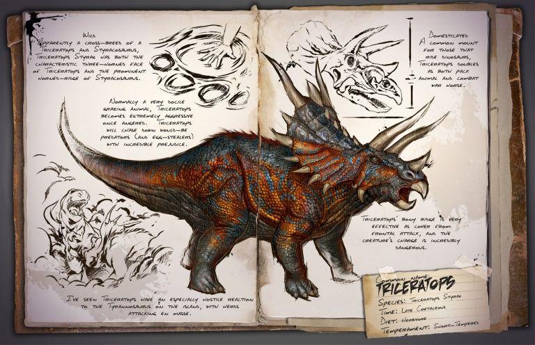 Guide Du Dressage Du Triceratops Ark Survival Evolved