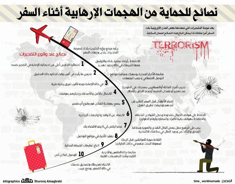 نصائح للحماية من الهجمات الإرهابية أثناء السفر صحيفةـمكة انفوجرافيك السفر Infographic Map Map Screenshot