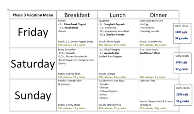 Calorie Day Sample Menu LowCarb  Healthy Habits