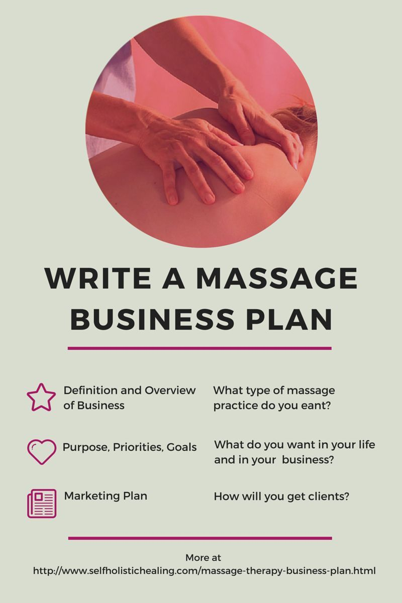 How To Write A Massage Therapy Business Plan   Pinteres