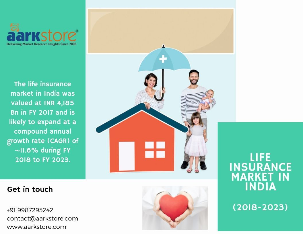 Life Insurance Market In India 2018 2023 Marketing Life Life