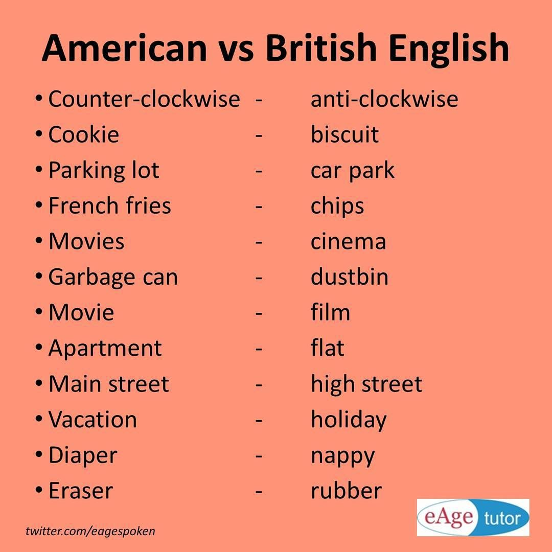 American English vs British English ‪#‎Words‬ ‪#‎Spelling ...