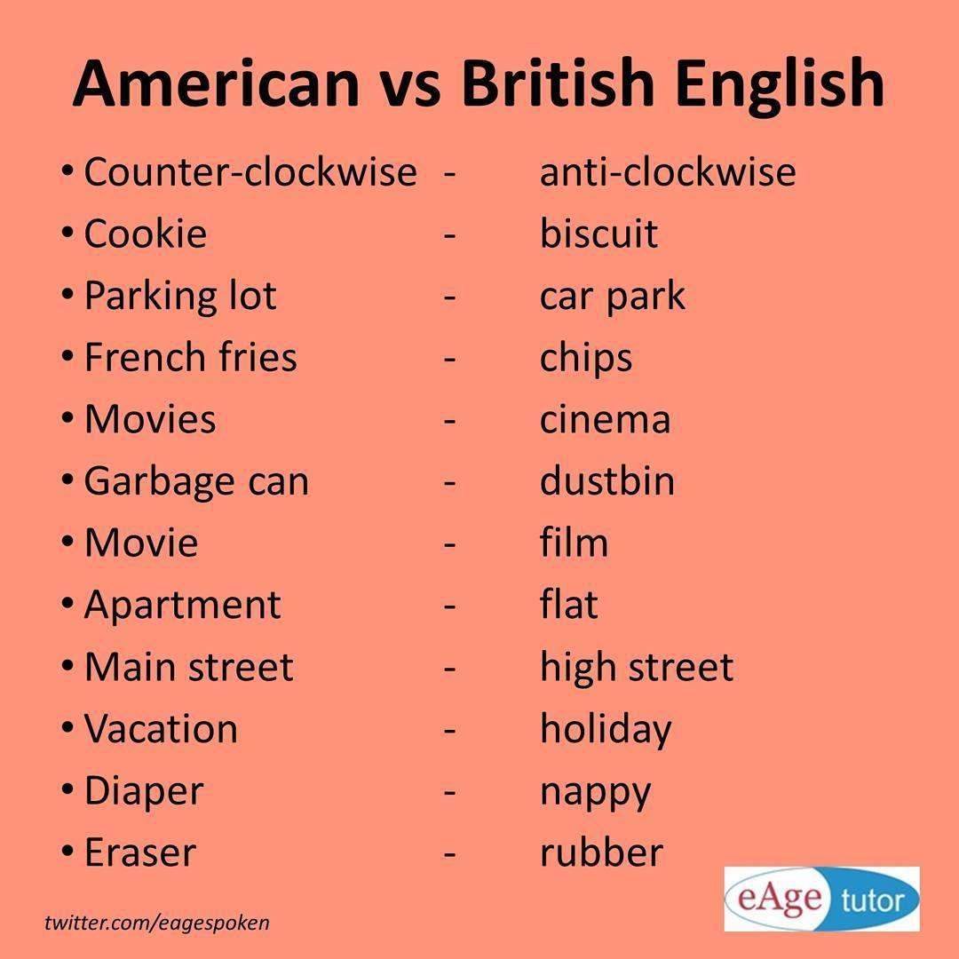 Eage Spoken English On Instagram American English Vs British English Words Spell American English Vs British English British English Words British English