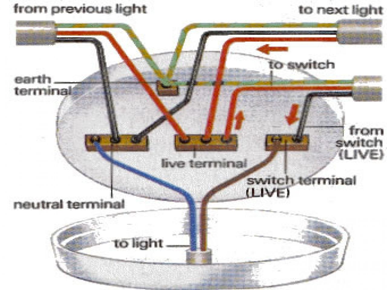 [QMVU_8575]  Image result for electrical wiring for DIY chandelier | Ceiling rose wiring,  Ceiling fan wiring, Ceiling fan with light | Chandelier Series Wiring Diagram |  | Pinterest