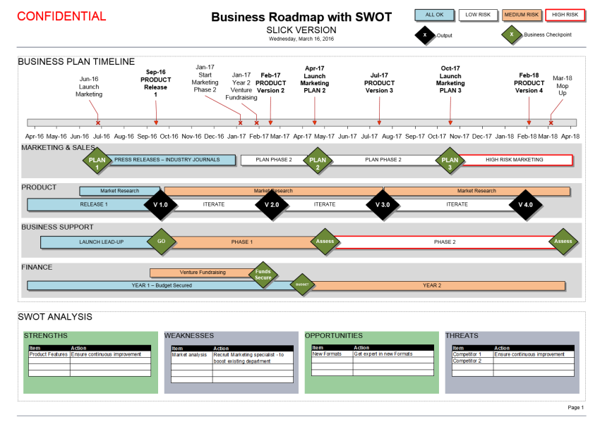 Business Roadmap Template What Is A Project Roadmap A 101 For Roadmap  Basics, Roadmap Template With Pest Business Documents Uk Roadmaps, Complete  It Roadmap ...  Business Roadmap Template