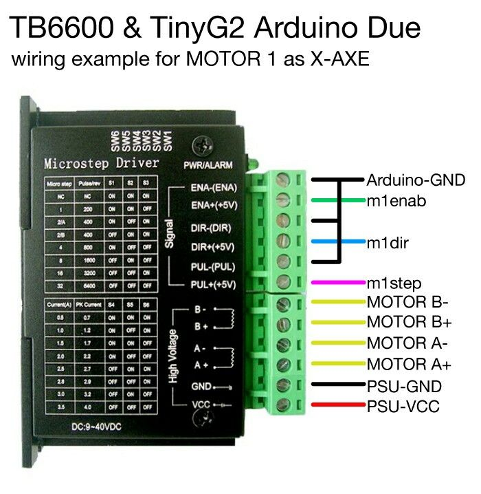 how to connect arduino due tinyg2  g2core  with tb6600