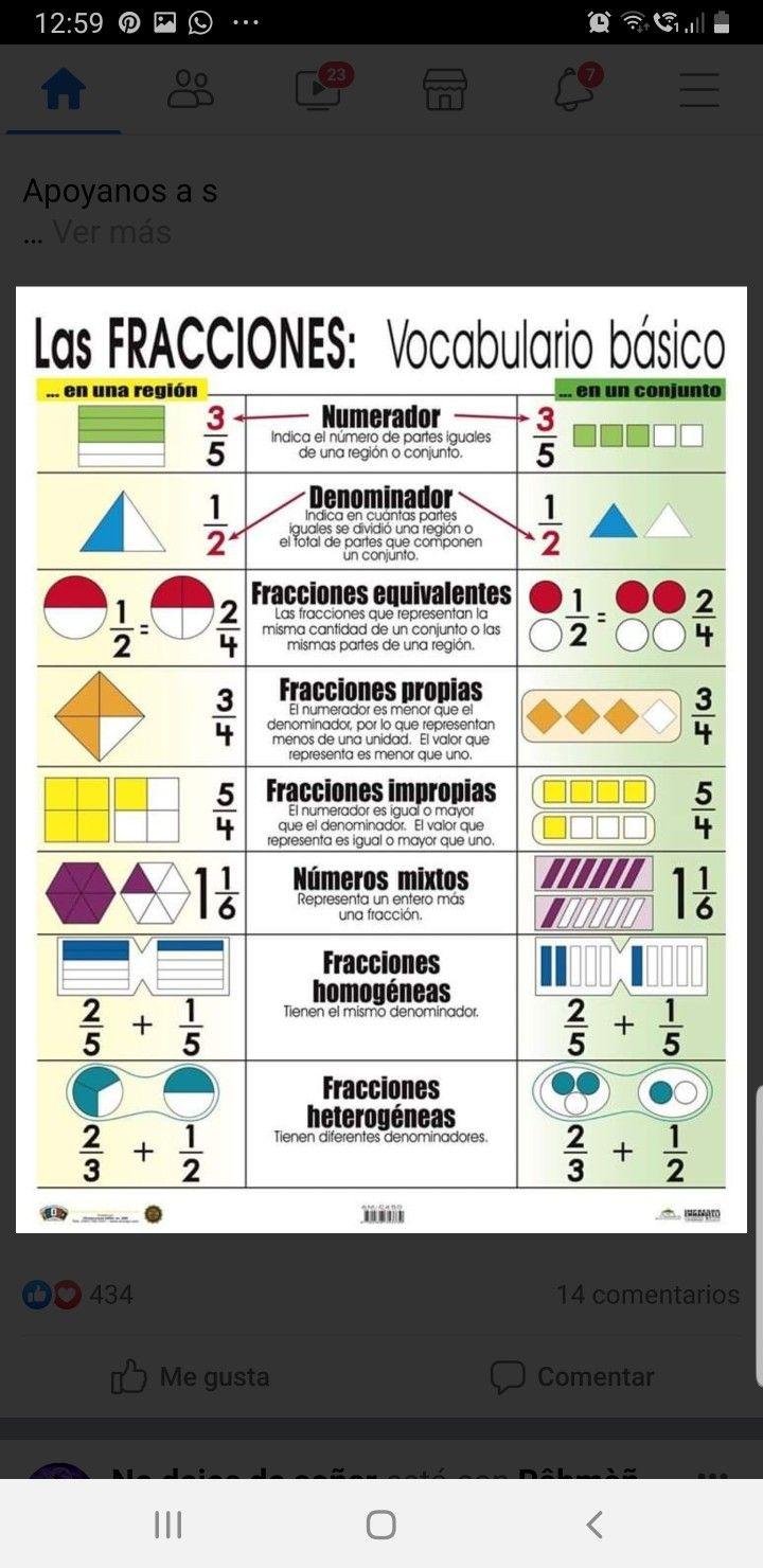 Pin De Vassante En Ejercicios Recursos Didácticos Didactico Fracciones Equivalentes