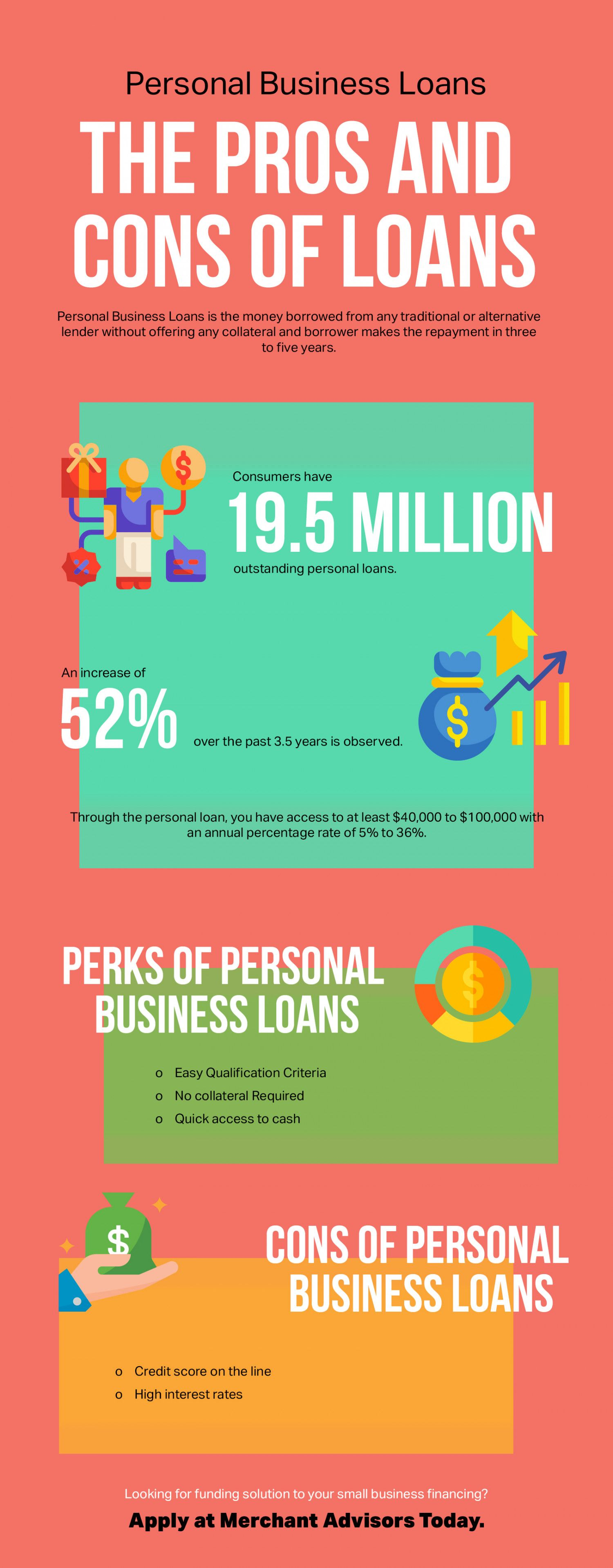 Personal Business Loans The Pros And Cons Of Loans Visual Ly Business Person Business Loans Small Business Loans